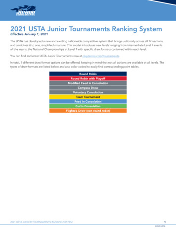 2021 USTA Junior Tournaments Ranking System