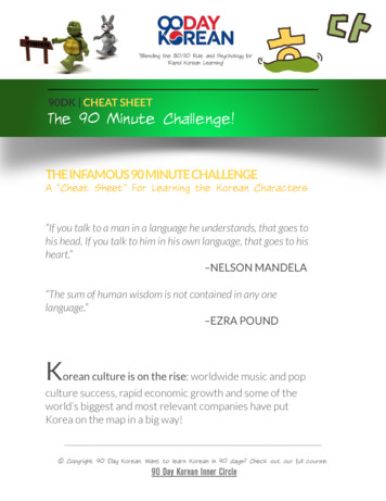 90DK CHEAT SHEET The 90 Minute Challenge!