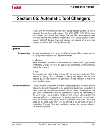 Section 05: Automatic Tool Changers - FadalCNC