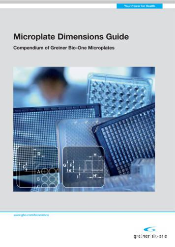 Microplate Dimensions Guide - GBO