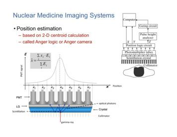 Nuclear Medicine Imaging Systems