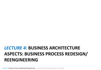 LECTURE 4: BUSINESS ARCHITECTURE ASPECTS: BUSINESS PROCESS .
