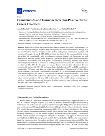 Cannabinoids and Hormone Receptor-Positive Breast Cancer .
