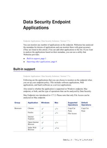 Data Security Endpoint Applications
