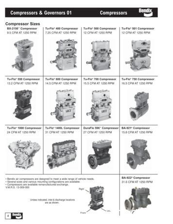 Compressors & Governors 01 Compressors