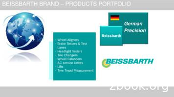 BEISSBARTH BRAND PRODUCTS PORTFOLIO