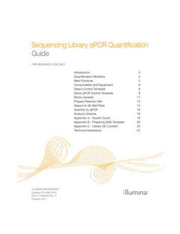 Sequencing Library qPCR Quantification Guide