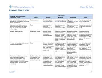 Inherent Risk Profile