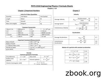 PHYS 2310 Engineering Physics I Formula Sheets
