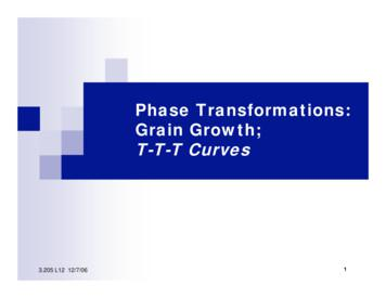 Phase Transformations: Grain Growth; T-T-T Curves