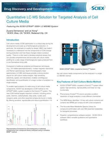 Quantitative LC-MS Solution for Targeted Analysis of Cell .