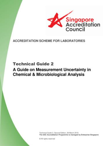 A Guide on Measurement Uncertainty in Chemical .