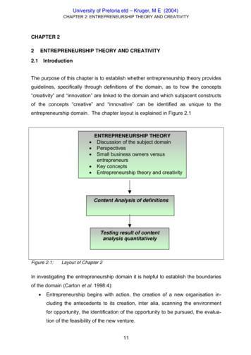 CHAPTER 2 2 ENTREPRENEURSHIP THEORY AND CREATIVITY 2.1 .