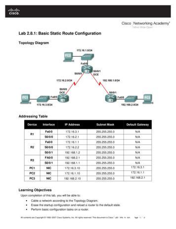Lab 2.8.1: Basic Static Route Configuration