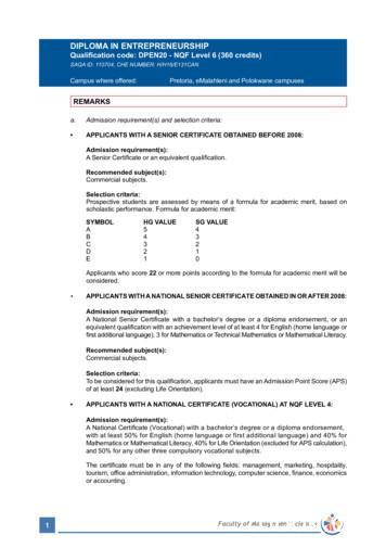 DIPLOMA IN ENTREPRENEURSHIP Qualification code: DPEN20 .