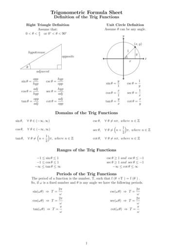 Trigonometric Formula Sheet De nition of the Trig Functions