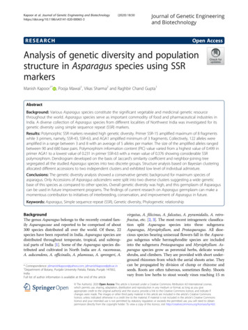 Analysis of genetic diversity and population structure in .