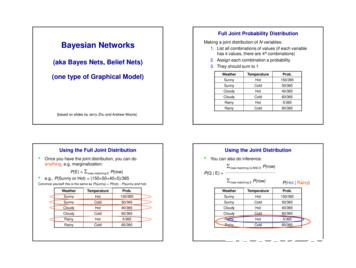 Full Joint Probability Distribution Bayesian Networks