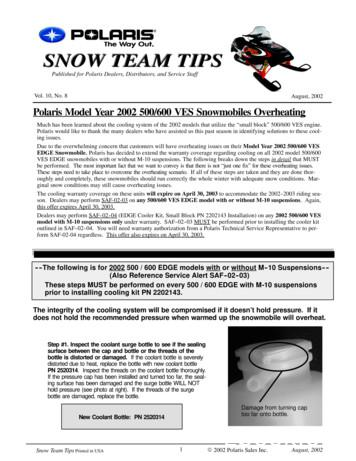 Polaris Model Year 2002 500/600 VES Snowmobiles Overheatin g