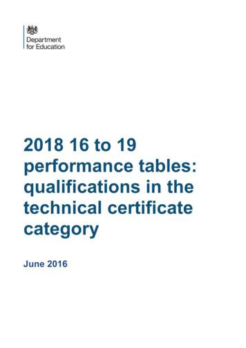 2018 16 to 19 performance tables: qualifications in the .