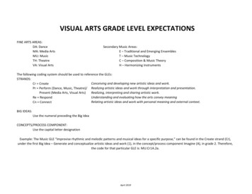 VISUAL ARTS GRADE LEVEL EXPECTATIONS