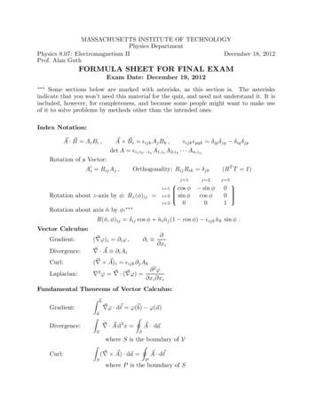 Electromagnetism II, Final Formula Sheet