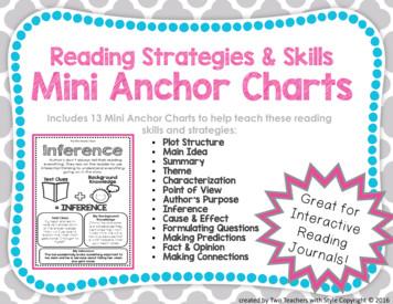 Reading Strategies & Skills Mini Anchor Charts